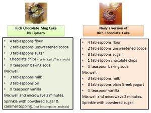 Rich chocolate mug cake tiphero - recipes for both