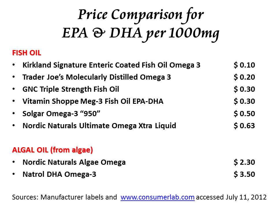 Omega 3 Fatty Acid price comparison algae EPA & DHA