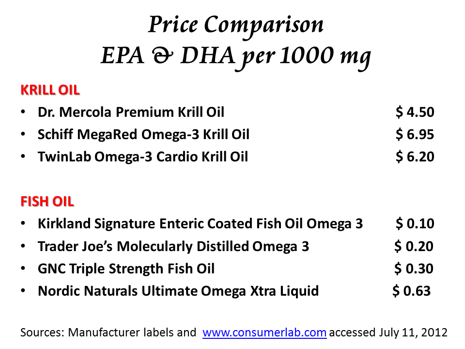 Krill oil for omega 3s? Is it worth the money? - Neily on ...