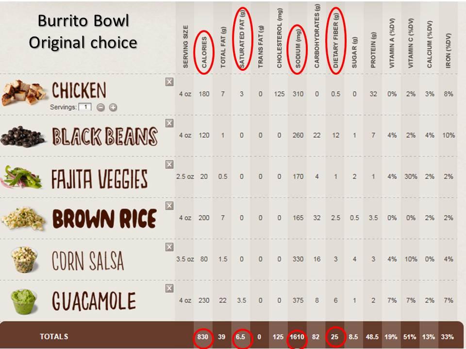 Blog pic - burrito bowl before
